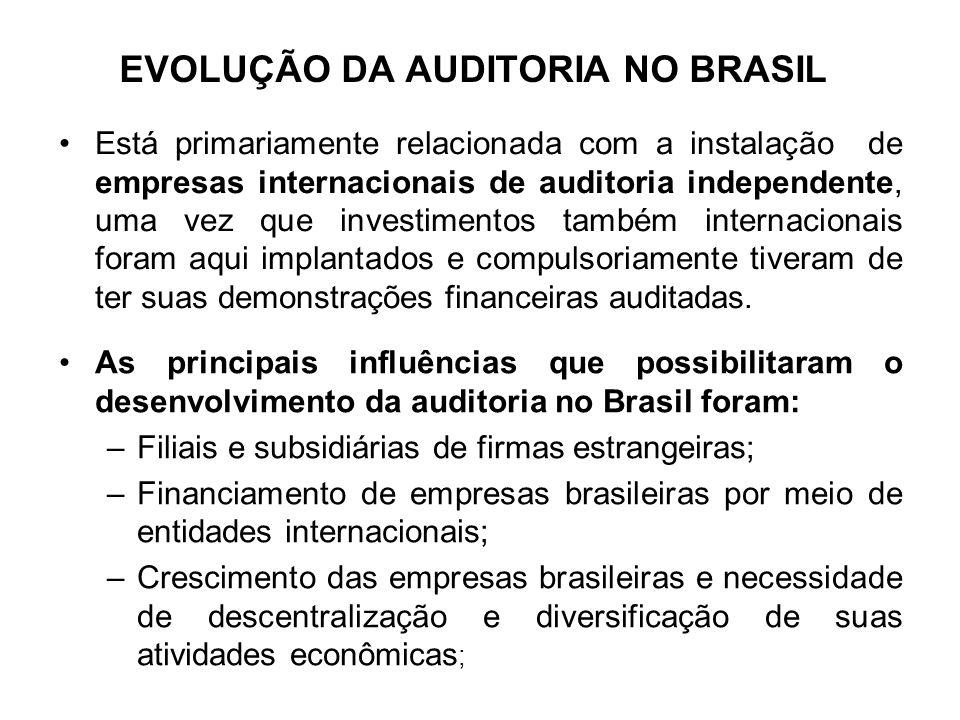 EVOLUÇÃO DA AUDITORIA NO BRASIL –Evolução do mercado de capitais; –Criação das normas de auditoria promulgadas pelo Banco Central do Brasil em 1972; e –Criação da Comissão de Valores Mobil –Financiamento de empresas brasileiras por meio de entidades internacionais; –Crescimento das empresas brasileiras e necessidade de descentralização e diversificação de suas atividades econômicas ;