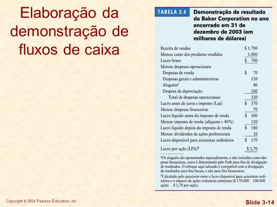 Copyright © 2004 Pearson Education, Inc. Slide 3-13 Classificação de entradas e saídas de caixa A demonstração de fluxos de caixa resume, em sua essên