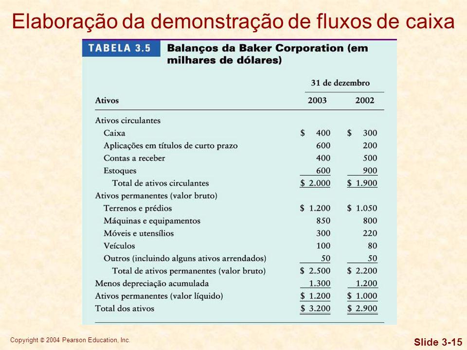 Copyright © 2004 Pearson Education, Inc. Slide 3-14 Elaboração da demonstração de fluxos de caixa