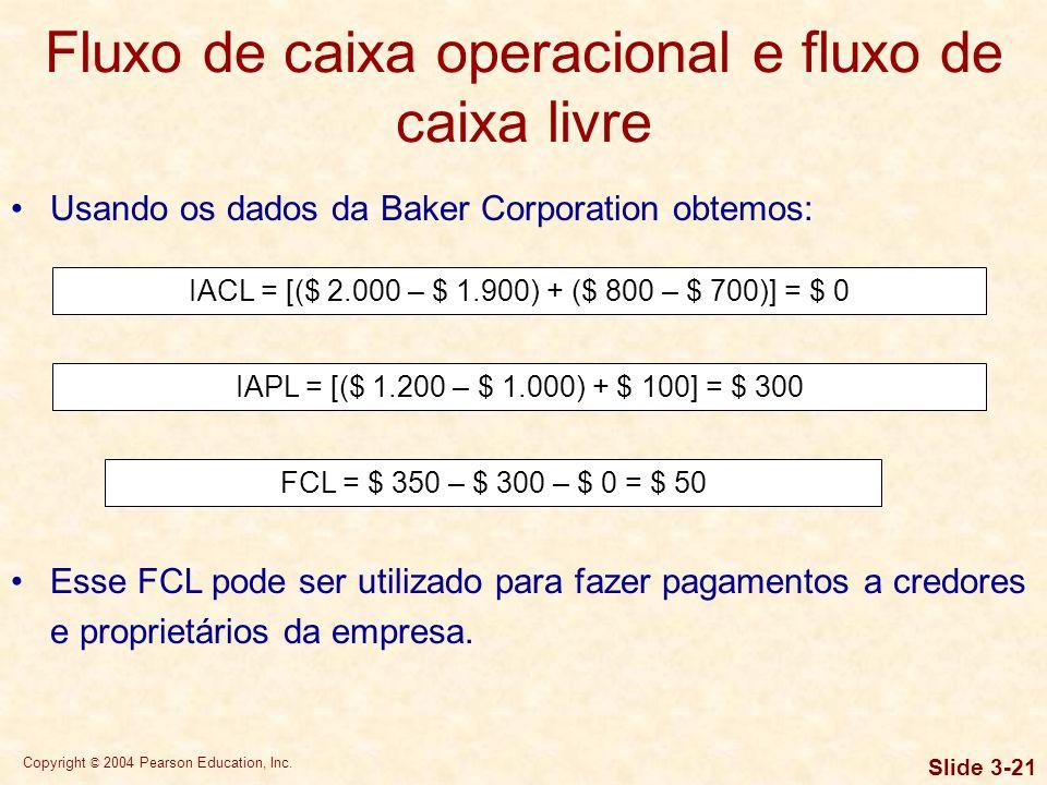 Copyright © 2004 Pearson Education, Inc. Slide 3-20 Fluxo de caixa livre (FCL) é o volume de fluxo de caixa disponível aos investidores em títulos da