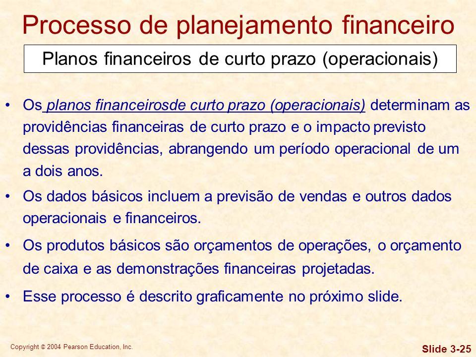 Copyright © 2004 Pearson Education, Inc. Slide 3-24 Os planos financeiros de longo prazo consideram uma variedade de atividades financeiras, incluindo