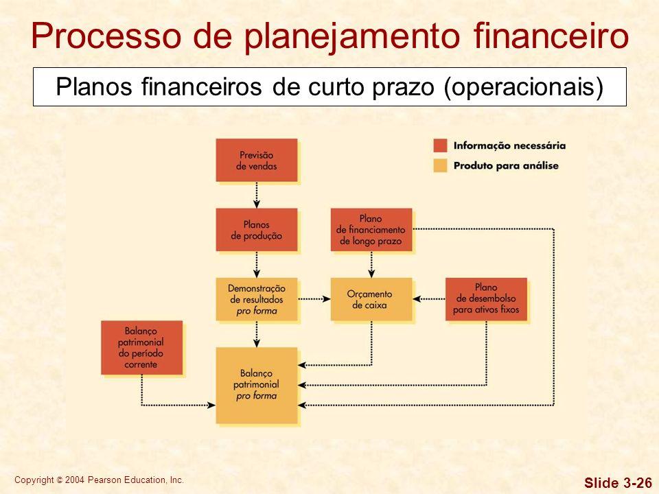Copyright © 2004 Pearson Education, Inc. Slide 3-25 Os planos financeirosde curto prazo (operacionais) determinam as providências financeiras de curto