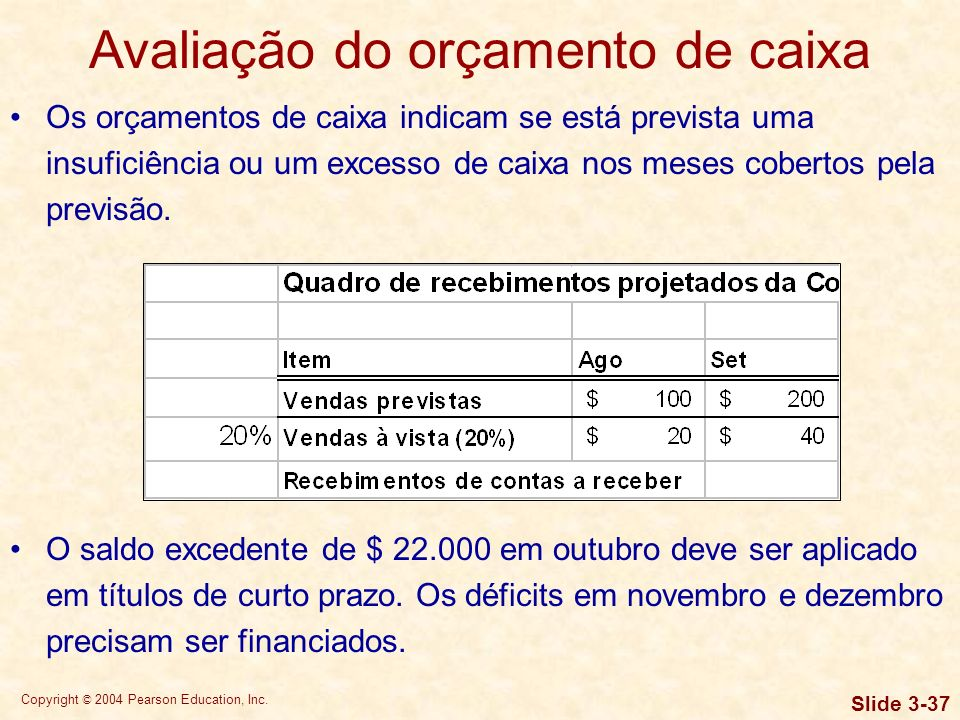 Copyright © 2004 Pearson Education, Inc. Slide 3-36 Exemplo: Coulson Industries Planejamento de caixa: orçamentos de caixa