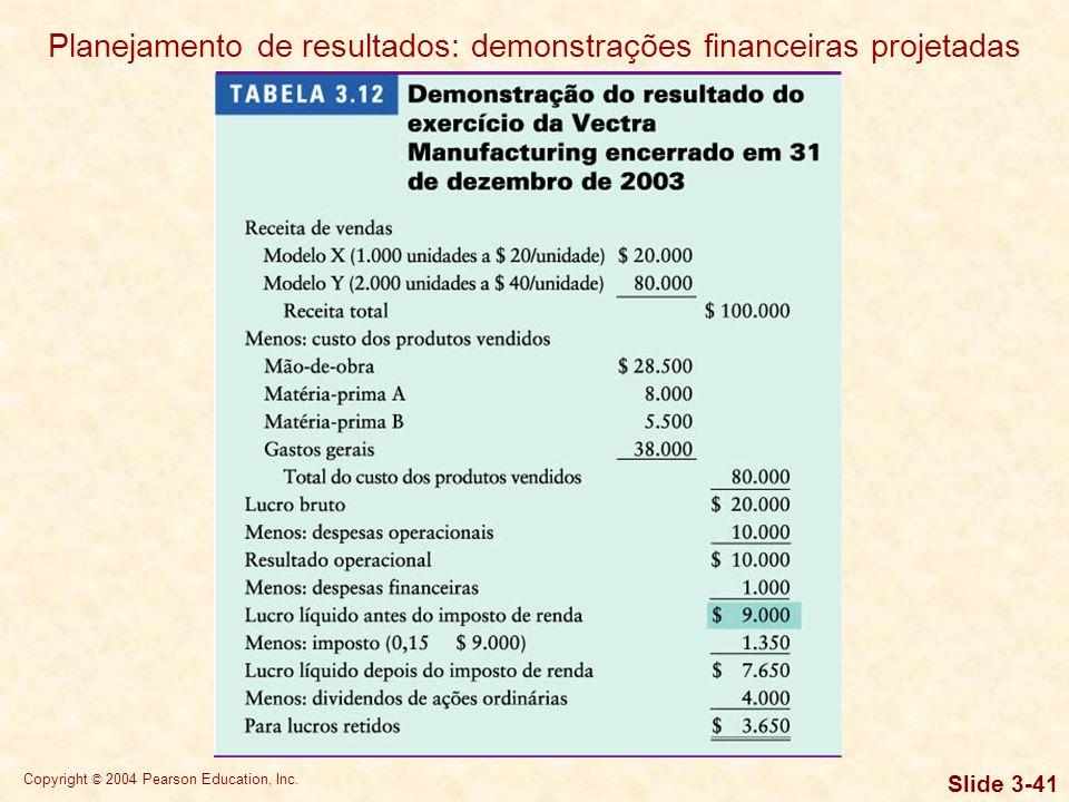 Copyright © 2004 Pearson Education, Inc. Slide 3-40 As demonstrações financeiras projetadas são demonstrações previstas – demonstrações de resultado e