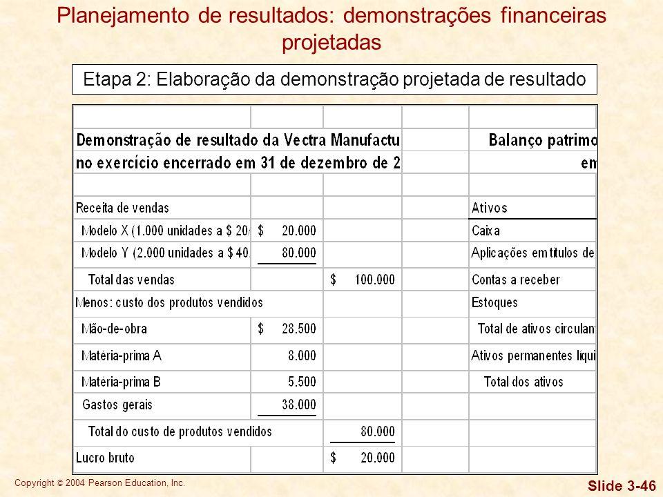 Copyright © 2004 Pearson Education, Inc. Slide 3-45 Um método simples de elaboração de uma demonstração projetada de resultado é o de porcentagem das