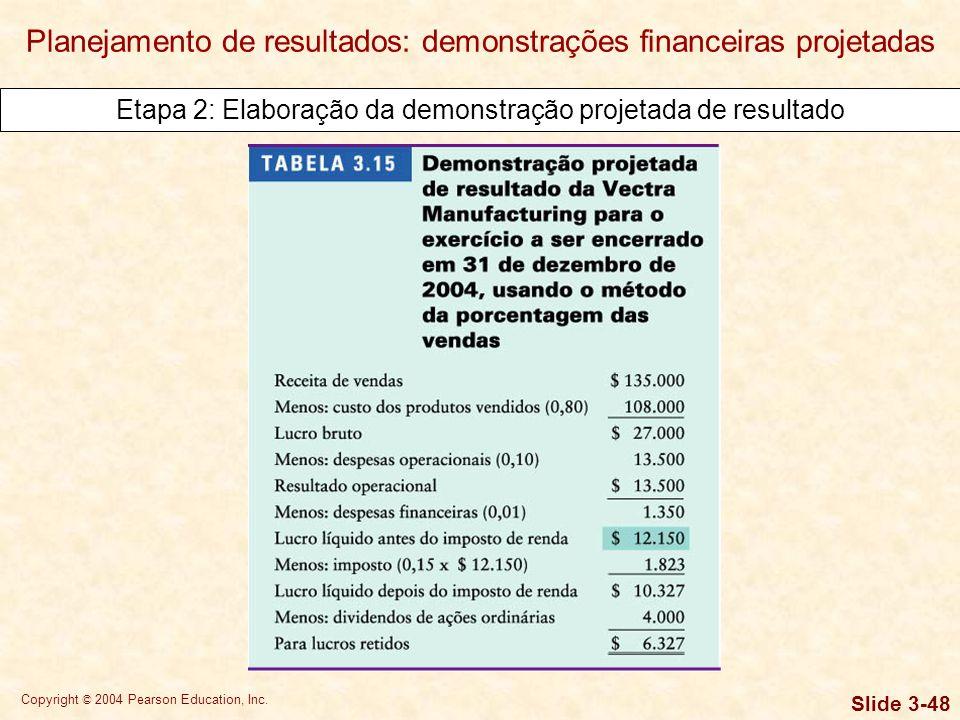 Copyright © 2004 Pearson Education, Inc. Slide 3-47 Usando essas porcentagens e a previsão de vendas elaborada para 2004, podemos projetar toda a demo