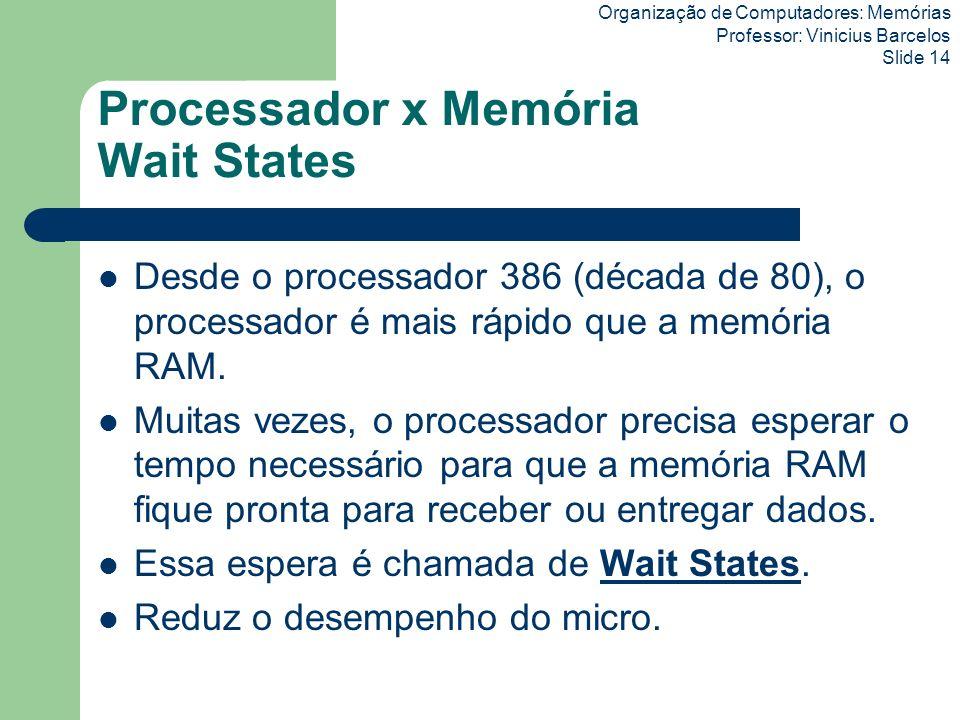 Organização de Computadores: Memórias Professor: Vinicius Barcelos Slide 14 Processador x Memória Wait States Desde o processador 386 (década de 80),