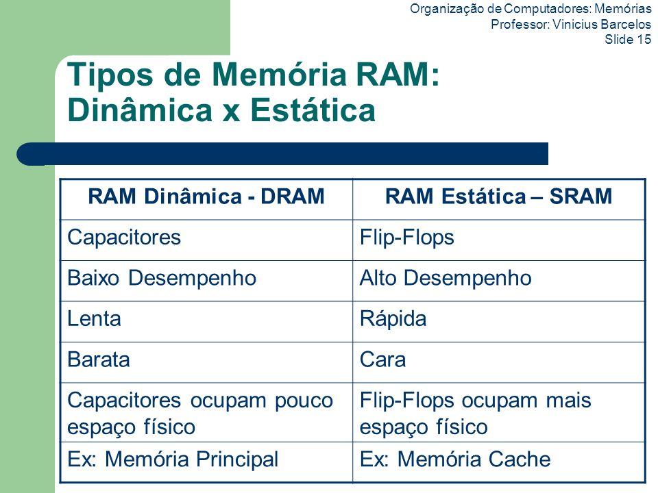 Organização de Computadores: Memórias Professor: Vinicius Barcelos Slide 15 Tipos de Memória RAM: Dinâmica x Estática RAM Dinâmica - DRAMRAM Estática
