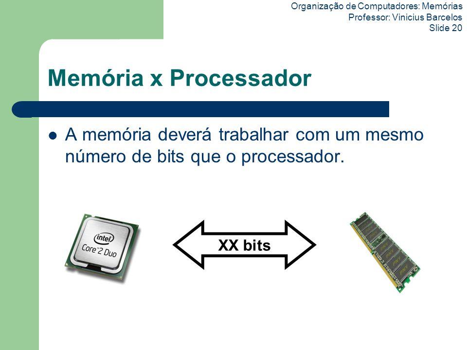 Organização de Computadores: Memórias Professor: Vinicius Barcelos Slide 20 Memória x Processador A memória deverá trabalhar com um mesmo número de bi