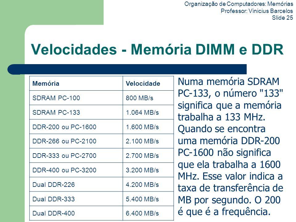 Organização de Computadores: Memórias Professor: Vinicius Barcelos Slide 25 Velocidades - Memória DIMM e DDR MemóriaVelocidade SDRAM PC-100800 MB/s SD