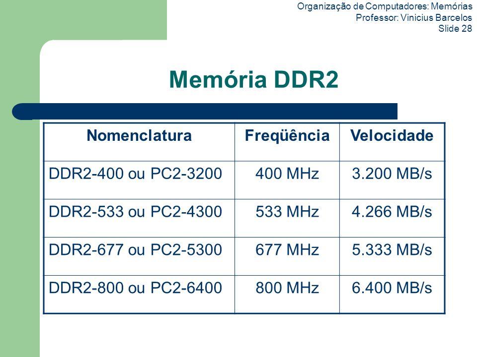 Organização de Computadores: Memórias Professor: Vinicius Barcelos Slide 28 Memória DDR2 NomenclaturaFreqüênciaVelocidade DDR2-400 ou PC2-3200400 MHz3