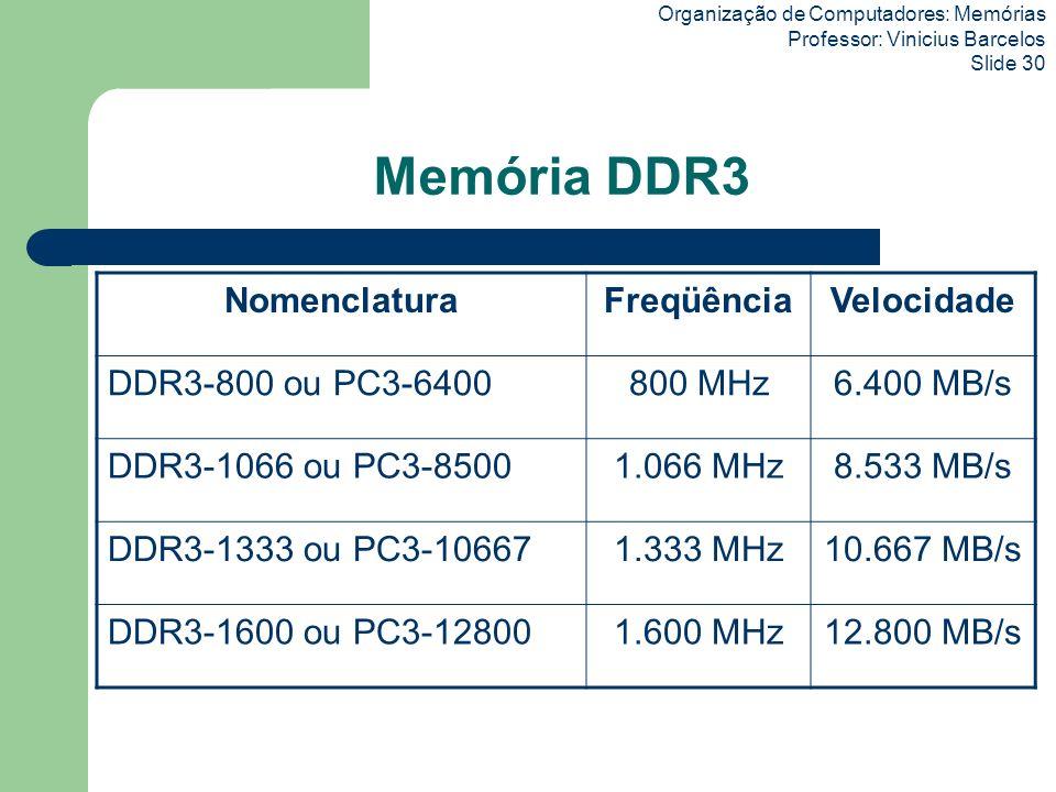 Organização de Computadores: Memórias Professor: Vinicius Barcelos Slide 30 Memória DDR3 NomenclaturaFreqüênciaVelocidade DDR3-800 ou PC3-6400800 MHz6