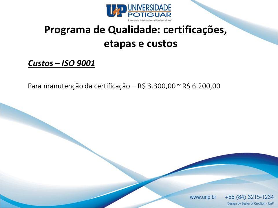 Programa de Qualidade: certificações, etapas e custos Custos – ISO 9001 Para manutenção da certificação – R$ 3.300,00 ~ R$ 6.200,00