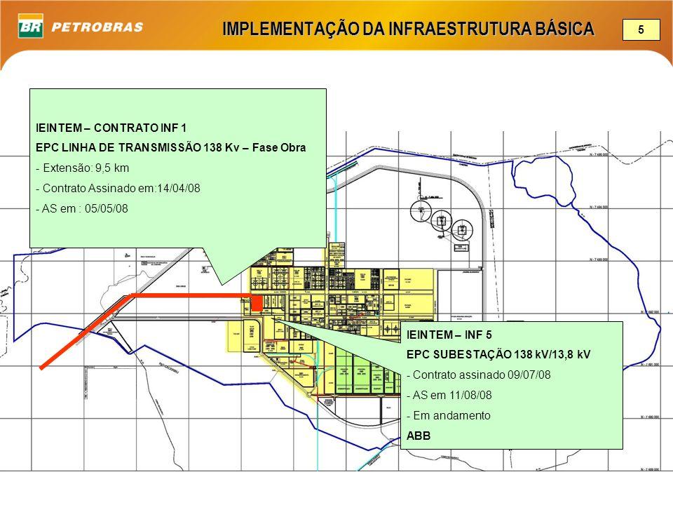IEINTEM – CONTRATO INF 1 EPC LINHA DE TRANSMISSÃO 138 Kv – Fase Obra - Extensão: 9,5 km - Contrato Assinado em:14/04/08 - AS em : 05/05/08 IMPLEMENTAÇ