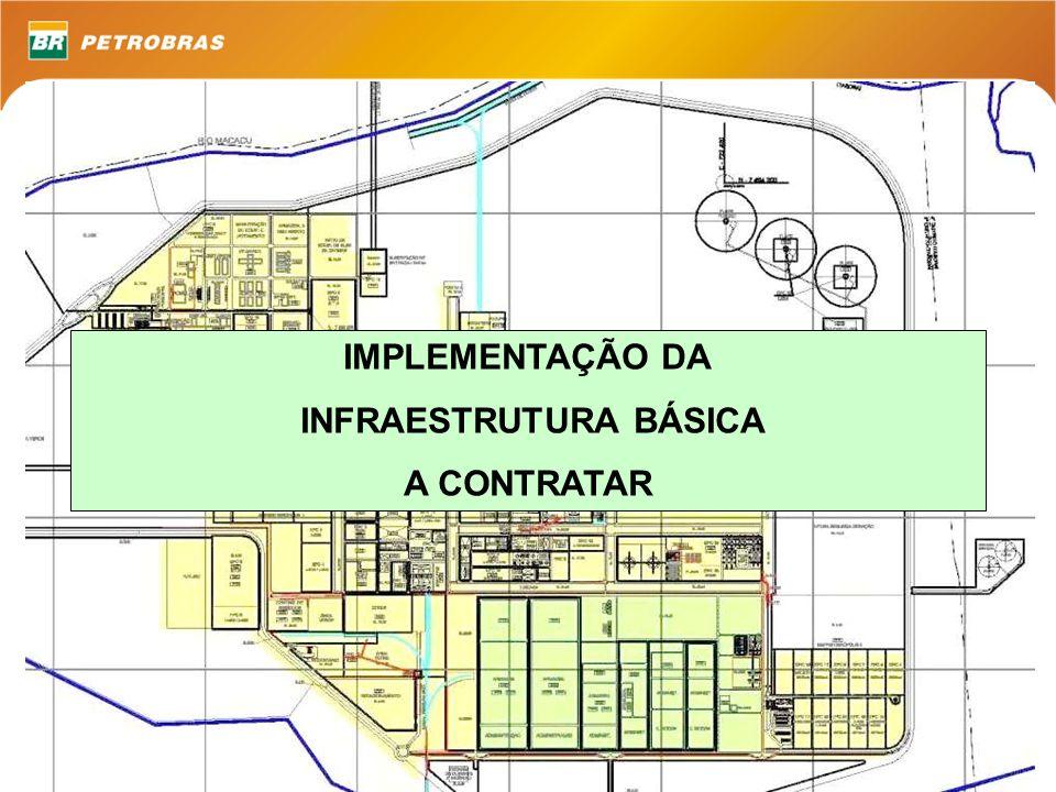 IMPLEMENTAÇÃO DA INFRAESTRUTURA BÁSICA A CONTRATAR