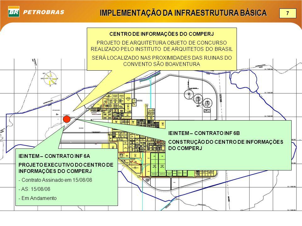 IMPLEMENTAÇÃO DA INFRAESTRUTURA BÁSICA 7 IEINTEM – CONTRATO INF 6A PROJETO EXECUTIVO DO CENTRO DE INFORMAÇÕES DO COMPERJ - Contrato Assinado em 15/08/