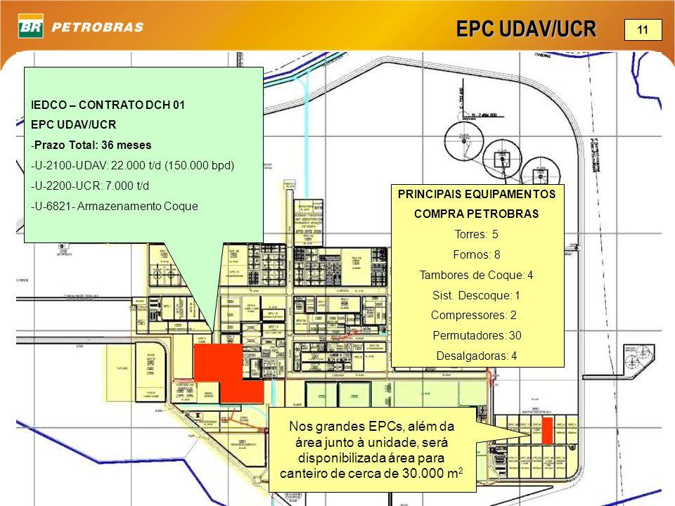 EPC UDAV/UCR Nos grandes EPCs, além da área junto à unidade, será disponibilizada área para canteiro de cerca de 30.000 m 2 IEDCO – CONTRATO DCH 01 EP