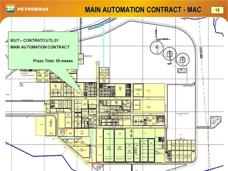MAIN AUTOMATION CONTRACT - MAC IEUT – CONTRATO UTL 01 MAIN AUTOMATION CONTRACT Prazo Total: 56 meses 12