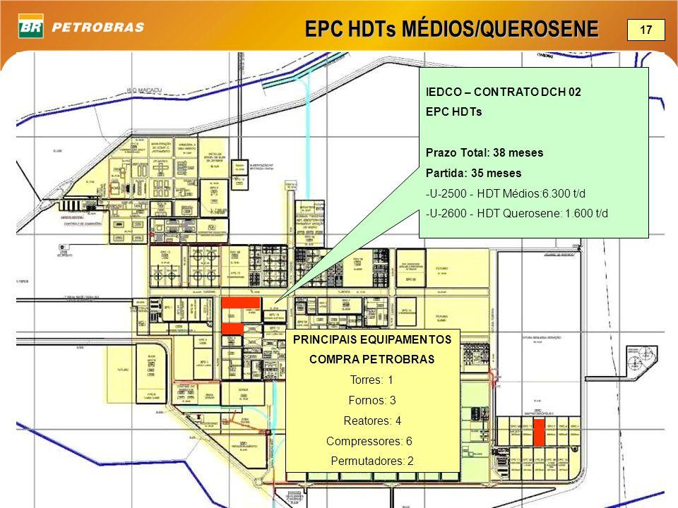 EPC HDTs MÉDIOS/QUEROSENE IEDCO – CONTRATO DCH 02 EPC HDTs Prazo Total: 38 meses Partida: 35 meses -U-2500 - HDT Médios:6.300 t/d -U-2600 - HDT Queros