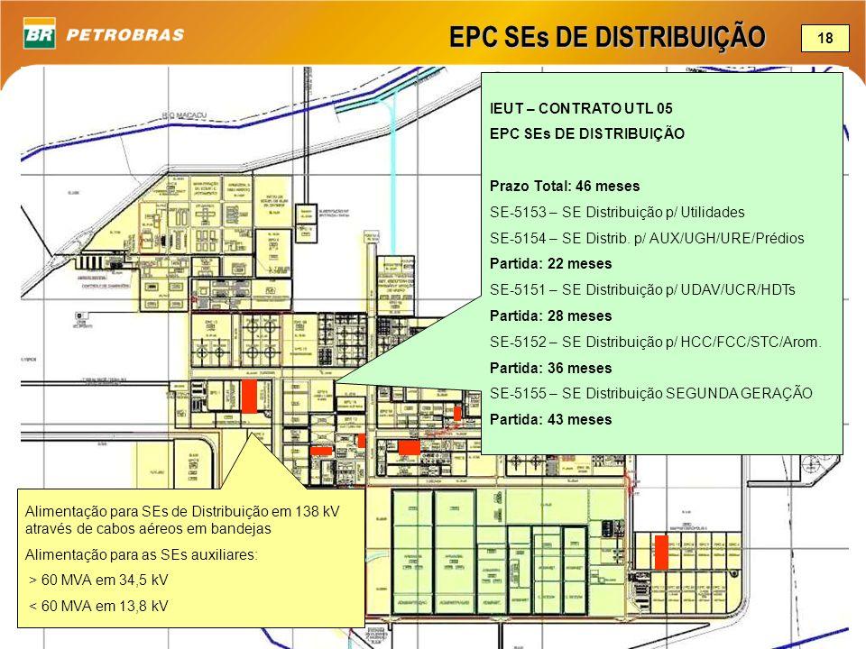 EPC SEs DE DISTRIBUIÇÃO IEUT – CONTRATO UTL 05 EPC SEs DE DISTRIBUIÇÃO Prazo Total: 46 meses SE-5153 – SE Distribuição p/ Utilidades SE-5154 – SE Dist
