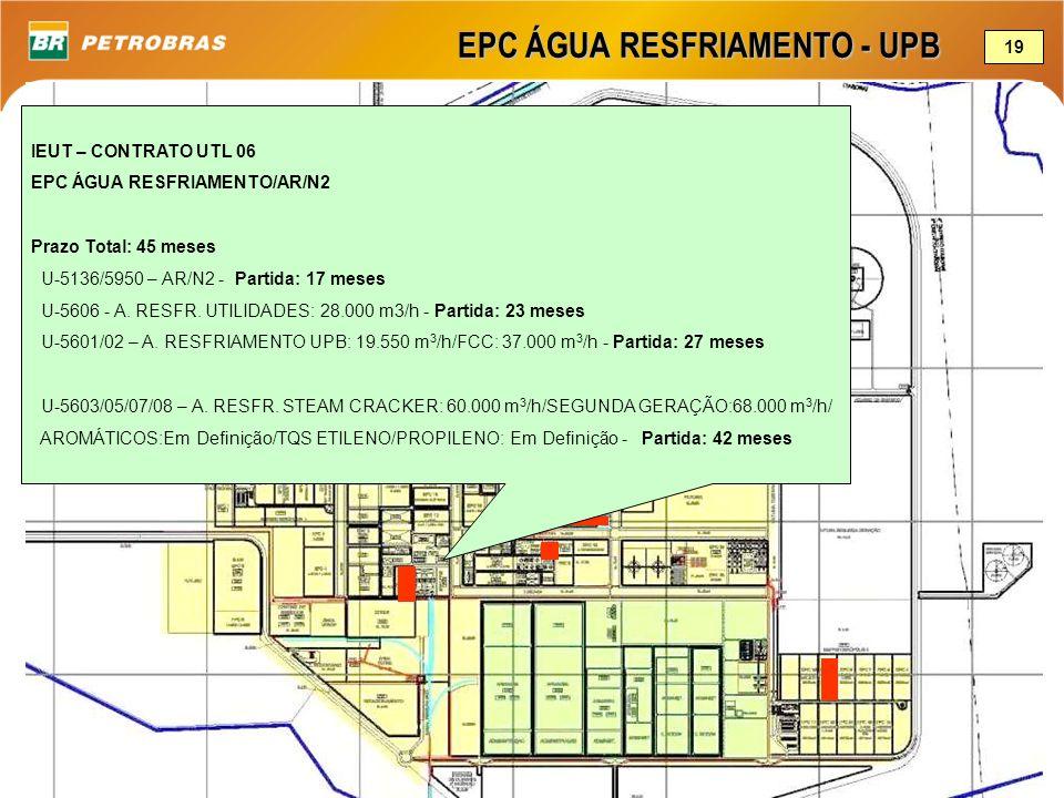 EPC ÁGUA RESFRIAMENTO - UPB IEUT – CONTRATO UTL 06 EPC ÁGUA RESFRIAMENTO/AR/N2 Prazo Total: 45 meses U-5136/5950 – AR/N2 - Partida: 17 meses U-5606 -