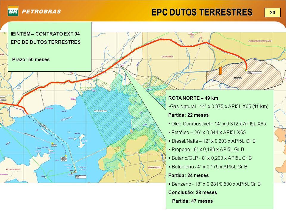 EPC DUTOS TERRESTRES ROTA NORTE – 49 km Gás Natural - 14 x 0,375 x API5L X65 (11 km) Partida: 22 meses Óleo Combustível – 14 x 0,312 x API5L X65 Petró
