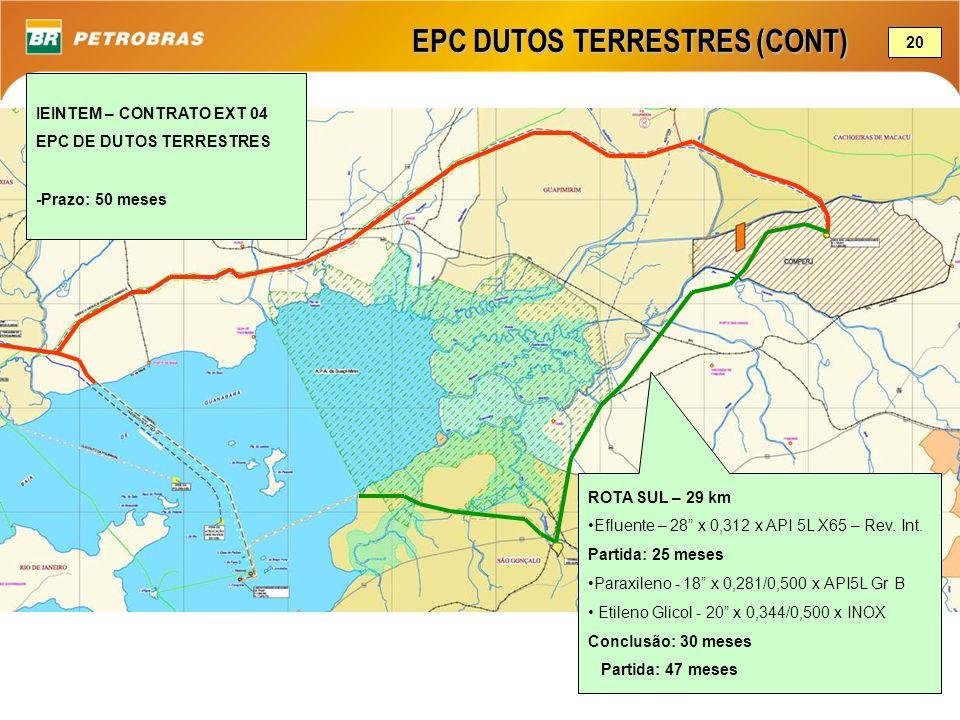 EPC DUTOS TERRESTRES (CONT) IEINTEM – CONTRATO EXT 04 EPC DE DUTOS TERRESTRES -Prazo: 50 meses ROTA SUL – 29 km Efluente – 28 x 0,312 x API 5L X65 – R