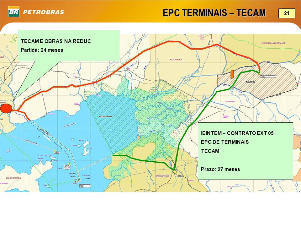 EPC TERMINAIS – TECAM TECAM E OBRAS NA REDUC Partida: 24 meses IEINTEM – CONTRATO EXT 05 EPC DE TERMINAIS TECAM Prazo: 27 meses 21