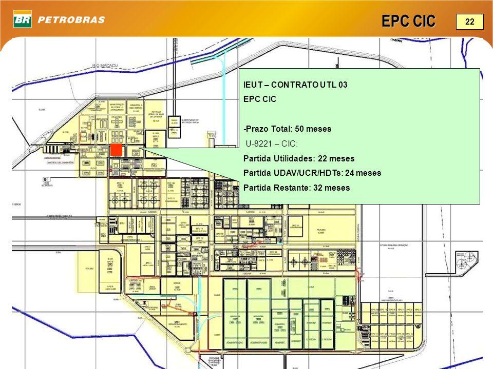 EPC CIC IEUT – CONTRATO UTL 03 EPC CIC -Prazo Total: 50 meses U-8221 – CIC: Partida Utilidades: 22 meses Partida UDAV/UCR/HDTs: 24 meses Partida Resta