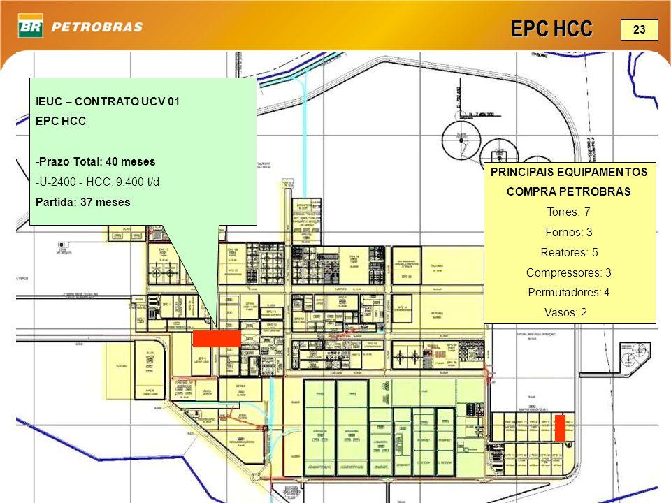 EPC HCC IEUC – CONTRATO UCV 01 EPC HCC -Prazo Total: 40 meses -U-2400 - HCC: 9.400 t/d Partida: 37 meses PRINCIPAIS EQUIPAMENTOS COMPRA PETROBRAS Torr