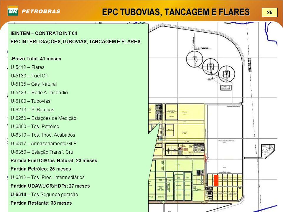 EPC TUBOVIAS, TANCAGEM E FLARES IEINTEM – CONTRATO INT 04 EPC INTERLIGAÇÕES,TUBOVIAS, TANCAGEM E FLARES -Prazo Total: 41 meses U-5412 – Flares U-5133