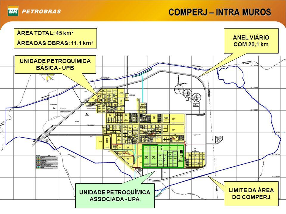 COMPERJ – CRONOGRAMA DE PARTIDA LIMITE DA ÁREA DO COMPERJ UNIDADE PETROQUÍMICA BÁSICA - UPB UNIDADE PETROQUÍMICA ASSOCIADA - UPA INÍCIO DA OPERAÇÃO PLENA DO COMPERJ: 2013