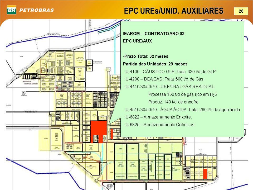 EPC UREs/UNID. AUXILIARES IEAROM – CONTRATO ARO 03 EPC URE/AUX -Prazo Total: 32 meses Partida das Unidades: 29 meses U-4100 - CÁUSTICO GLP: Trata 320