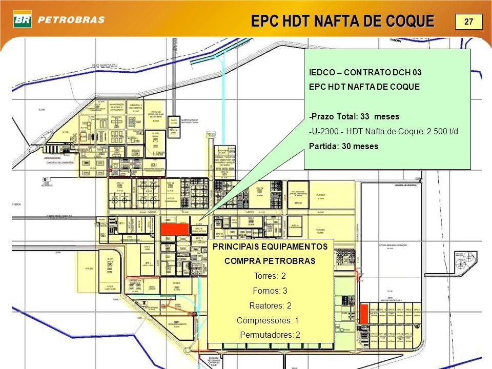 EPC HDT NAFTA DE COQUE IEDCO – CONTRATO DCH 03 EPC HDT NAFTA DE COQUE -Prazo Total: 33 meses -U-2300 - HDT Nafta de Coque: 2.500 t/d Partida: 30 meses