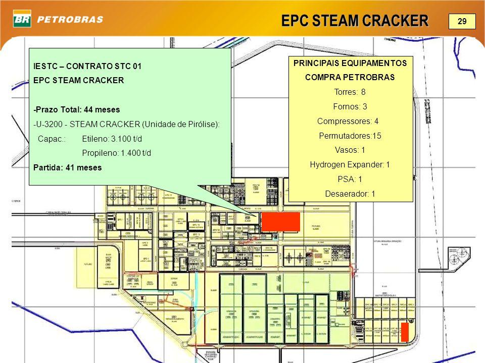 EPC STEAM CRACKER IESTC – CONTRATO STC 01 EPC STEAM CRACKER -Prazo Total: 44 meses -U-3200 - STEAM CRACKER (Unidade de Pirólise): Capac.:Etileno: 3.10