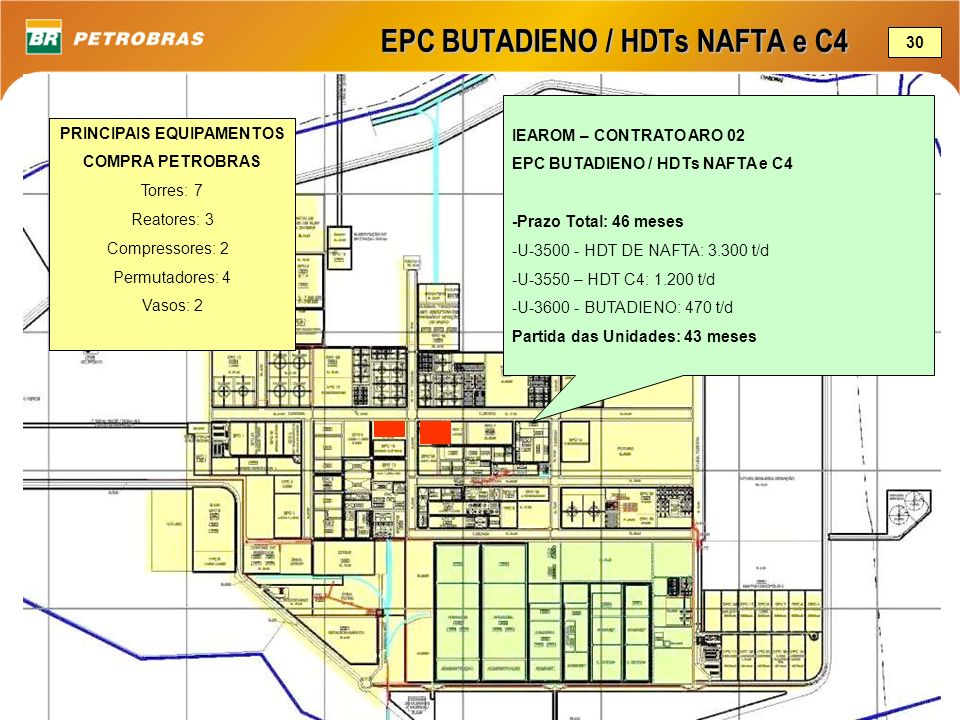 EPC BUTADIENO / HDTs NAFTA e C4 IEAROM – CONTRATO ARO 02 EPC BUTADIENO / HDTs NAFTA e C4 -Prazo Total: 46 meses -U-3500 - HDT DE NAFTA: 3.300 t/d -U-3