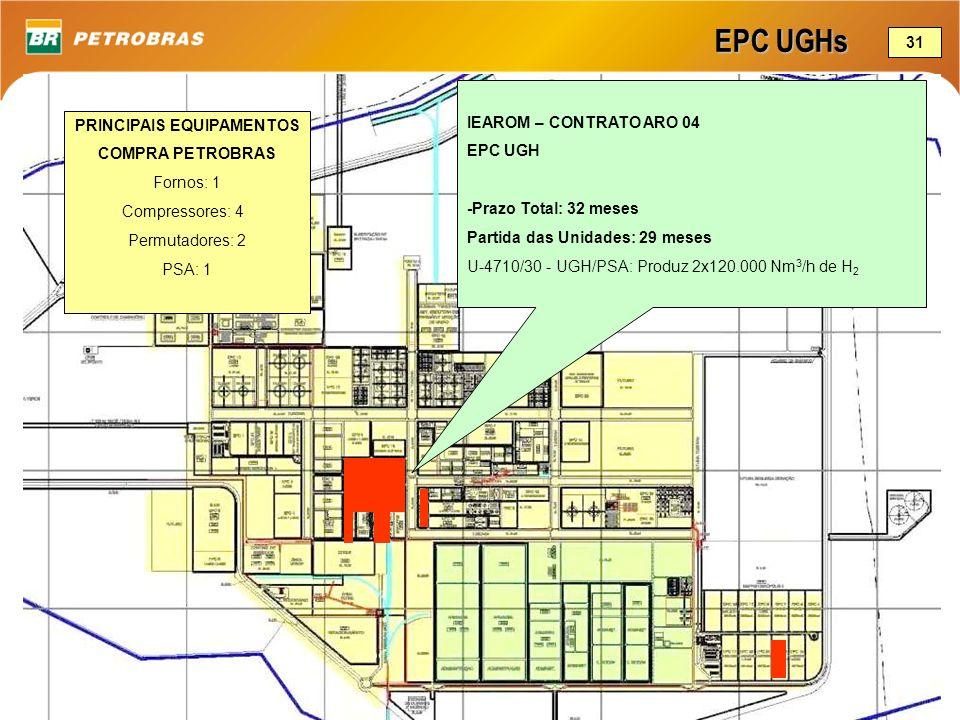 EPC UGHs IEAROM – CONTRATO ARO 04 EPC UGH -Prazo Total: 32 meses Partida das Unidades: 29 meses U-4710/30 - UGH/PSA: Produz 2x120.000 Nm 3 /h de H 2 3
