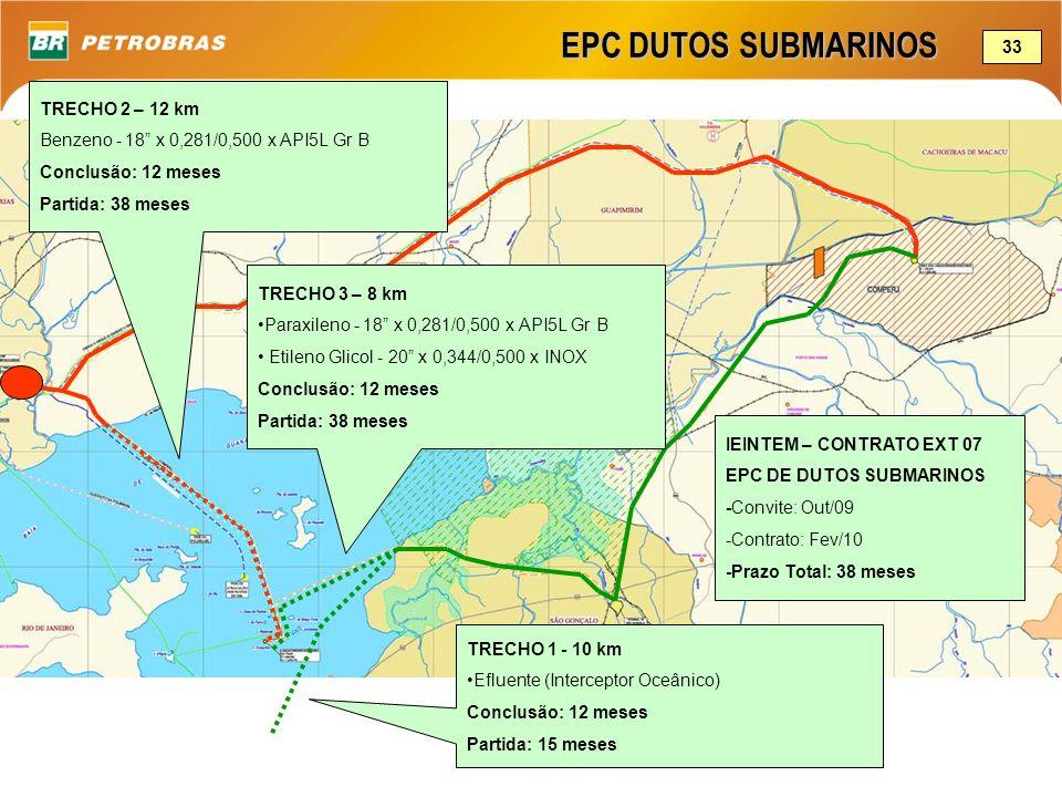 EPC DUTOS SUBMARINOS IEINTEM – CONTRATO EXT 07 EPC DE DUTOS SUBMARINOS -Convite: Out/09 -Contrato: Fev/10 -Prazo Total: 38 meses TRECHO 1 - 10 km Eflu