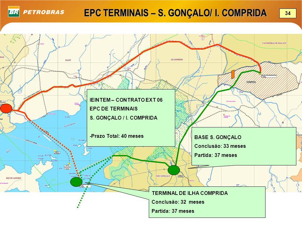 EPC TERMINAIS – S. GONÇALO/ I. COMPRIDA IEINTEM – CONTRATO EXT 06 EPC DE TERMINAIS S. GONÇALO / I. COMPRIDA -Prazo Total: 40 meses BASE S. GONÇALO Con