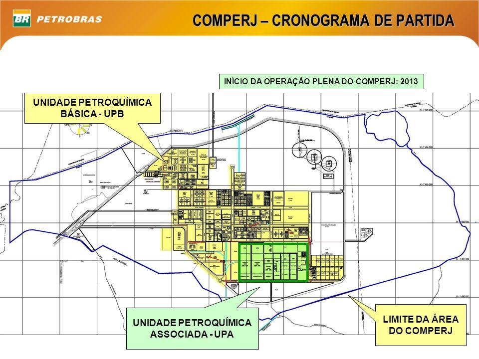 COMPERJ – CRONOGRAMA DE PARTIDA LIMITE DA ÁREA DO COMPERJ UNIDADE PETROQUÍMICA BÁSICA - UPB UNIDADE PETROQUÍMICA ASSOCIADA - UPA INÍCIO DA OPERAÇÃO PL