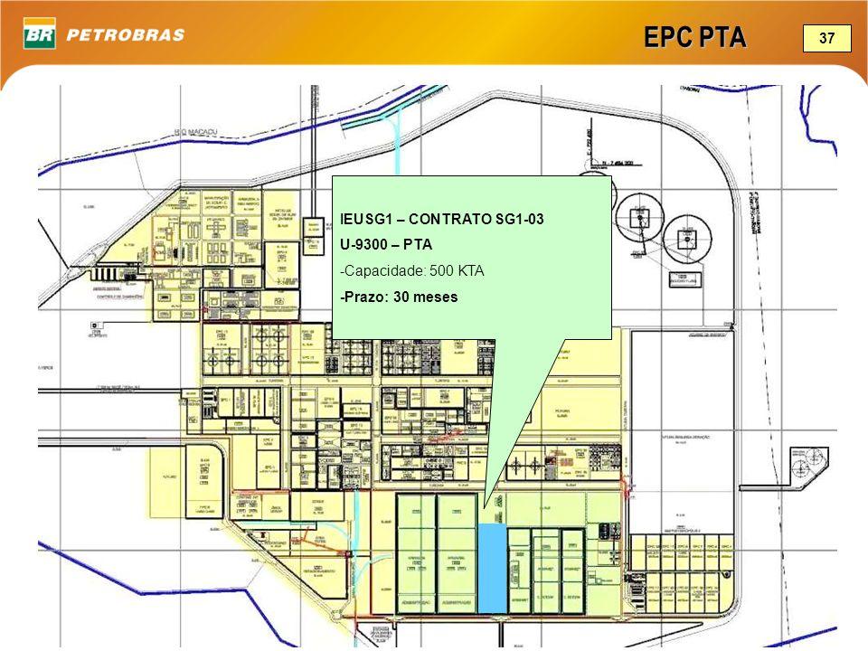 EPC PTA IEUSG1 – CONTRATO SG1-03 U-9300 – PTA -Capacidade: 500 KTA -Prazo: 30 meses 37