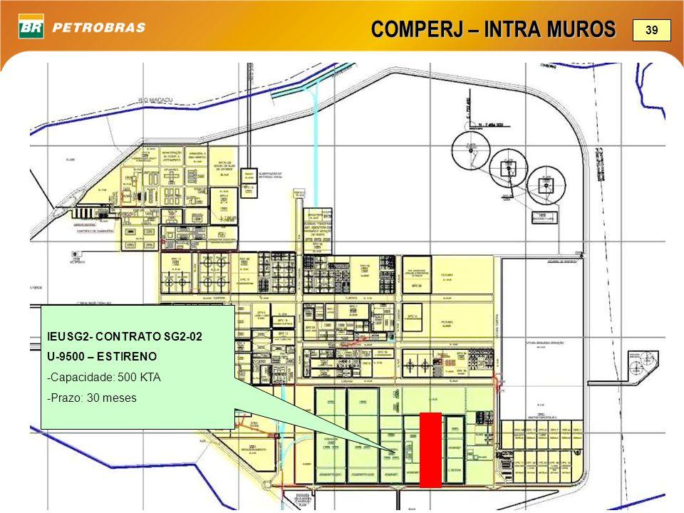 COMPERJ – INTRA MUROS IEUSG2- CONTRATO SG2-02 U-9500 – ESTIRENO -Capacidade: 500 KTA -Prazo: 30 meses 39