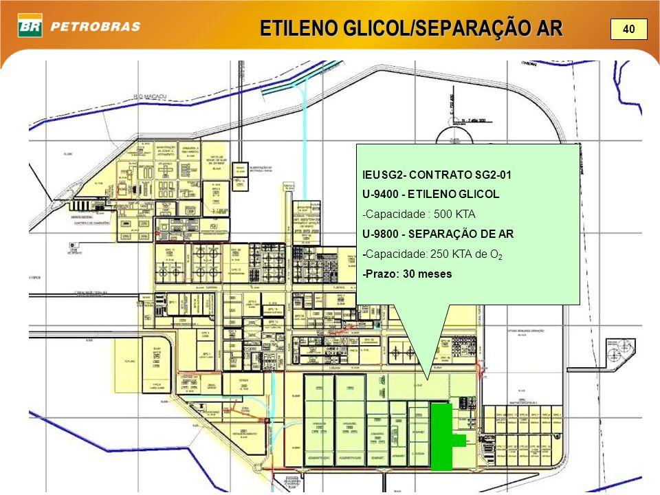 ETILENO GLICOL/SEPARAÇÃO AR IEUSG2- CONTRATO SG2-01 U-9400 - ETILENO GLICOL -Capacidade : 500 KTA U-9800 - SEPARAÇÃO DE AR -Capacidade: 250 KTA de O 2