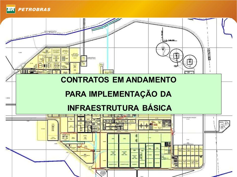 CONTRATOS EM ANDAMENTO PARA IMPLEMENTAÇÃO DA INFRAESTRUTURA BÁSICA