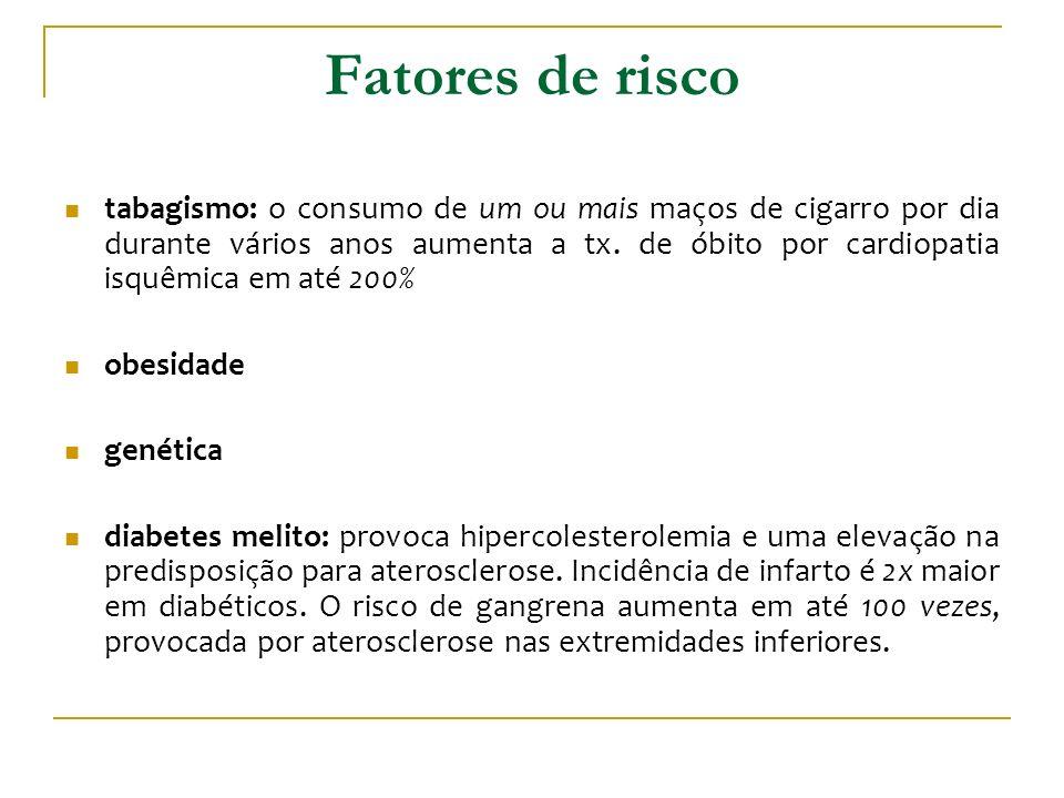 tabagismo: o consumo de um ou mais maços de cigarro por dia durante vários anos aumenta a tx. de óbito por cardiopatia isquêmica em até 200% obesidade