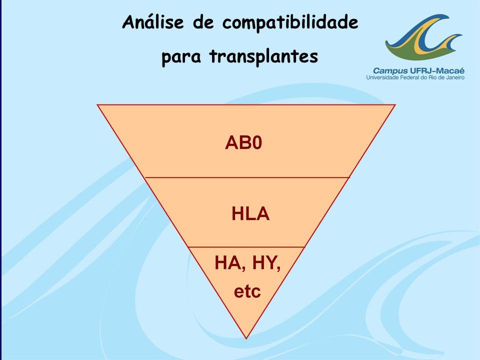 Análise de compatibilidade para transplantes