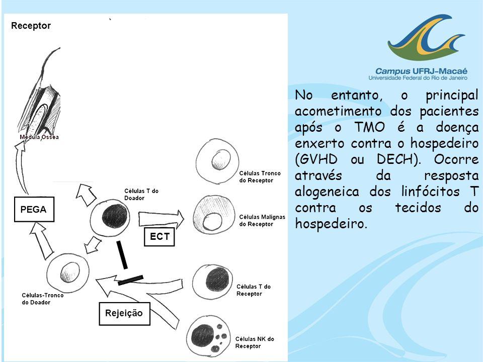 ECT No entanto, o principal acometimento dos pacientes após o TMO é a doença enxerto contra o hospedeiro (GVHD ou DECH). Ocorre através da resposta al