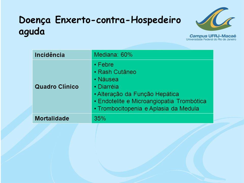 Incidência Mediana: 60% Quadro Clínico Febre Rash Cutâneo Náusea Diarréia Alteração da Função Hepática Endotelite e Microangiopatia Trombótica Tromboc