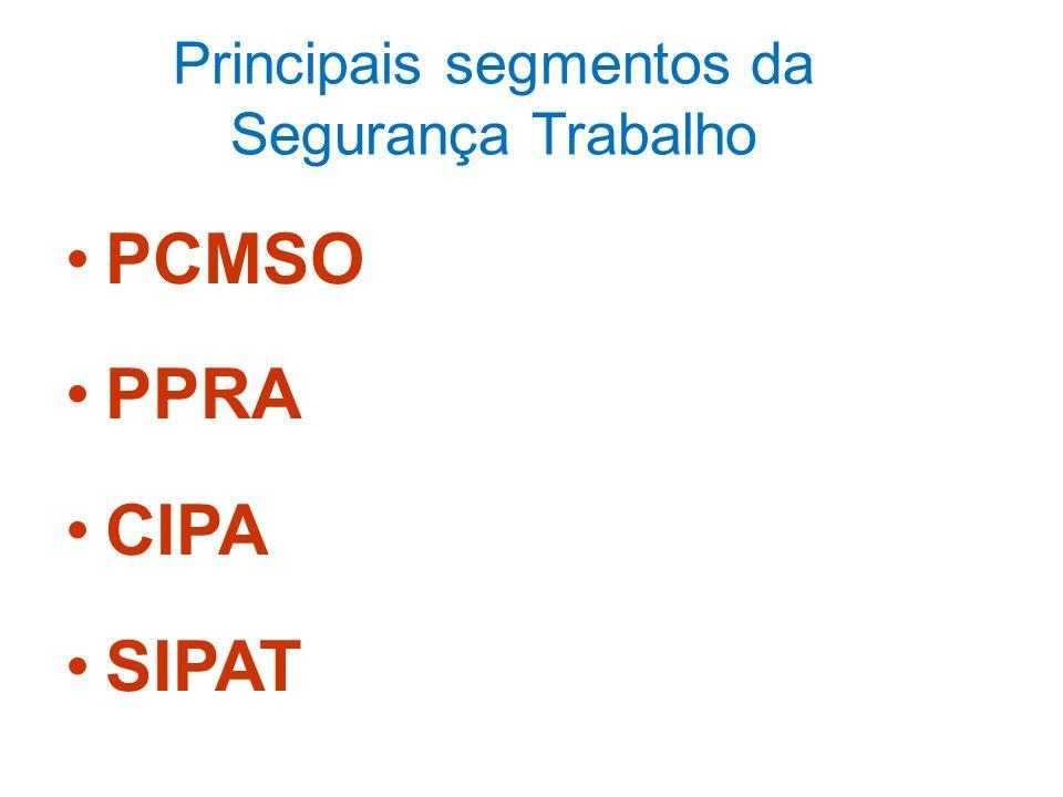 PCMSO TIPOS: Admissional Periódico Retorno ao Trabalho Mudança de Cargo Demissional