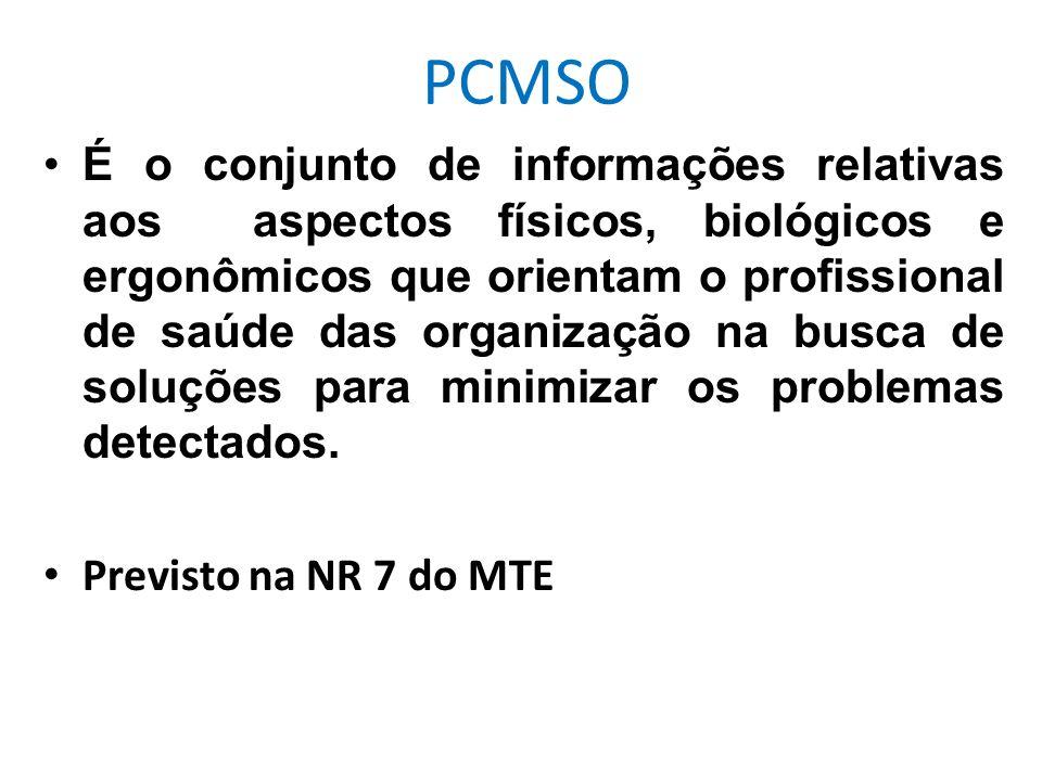 PPRA CONCEITO E OBJETIVOS Programa de Prevenção de Riscos Ambientais Previsto na NR 9 do MTE